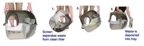 Instruções WC Omega Paw